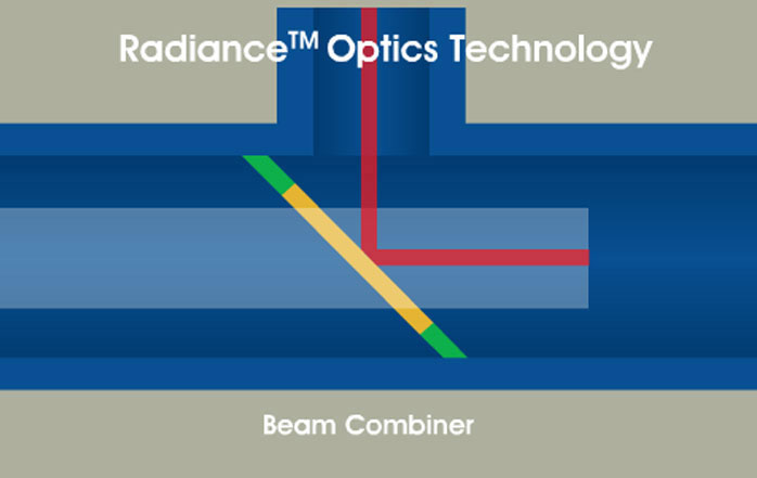 Fusion Pro Radiance Beam Enhancing Optics diagram